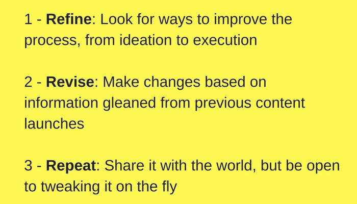 content process checklist for avoiding content marketing failure